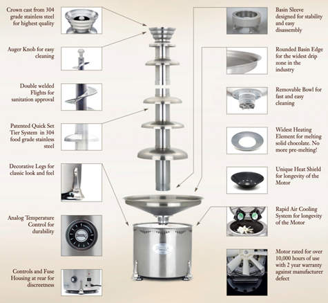 Sephra Chocolate Fountains quality you can trust